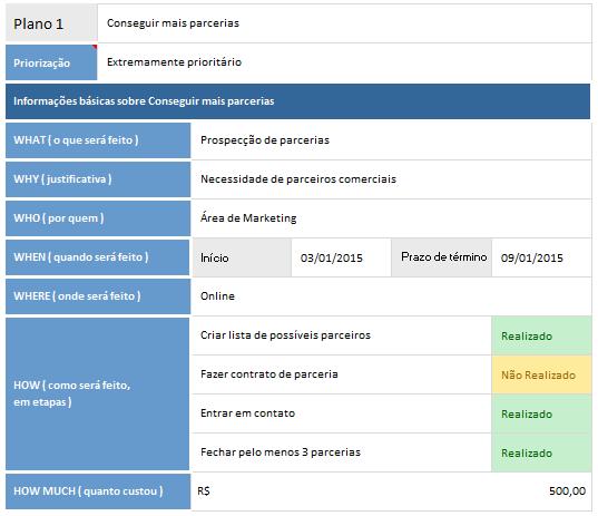 Planilha de plano de ação 5W2H - consultoria estratégica
