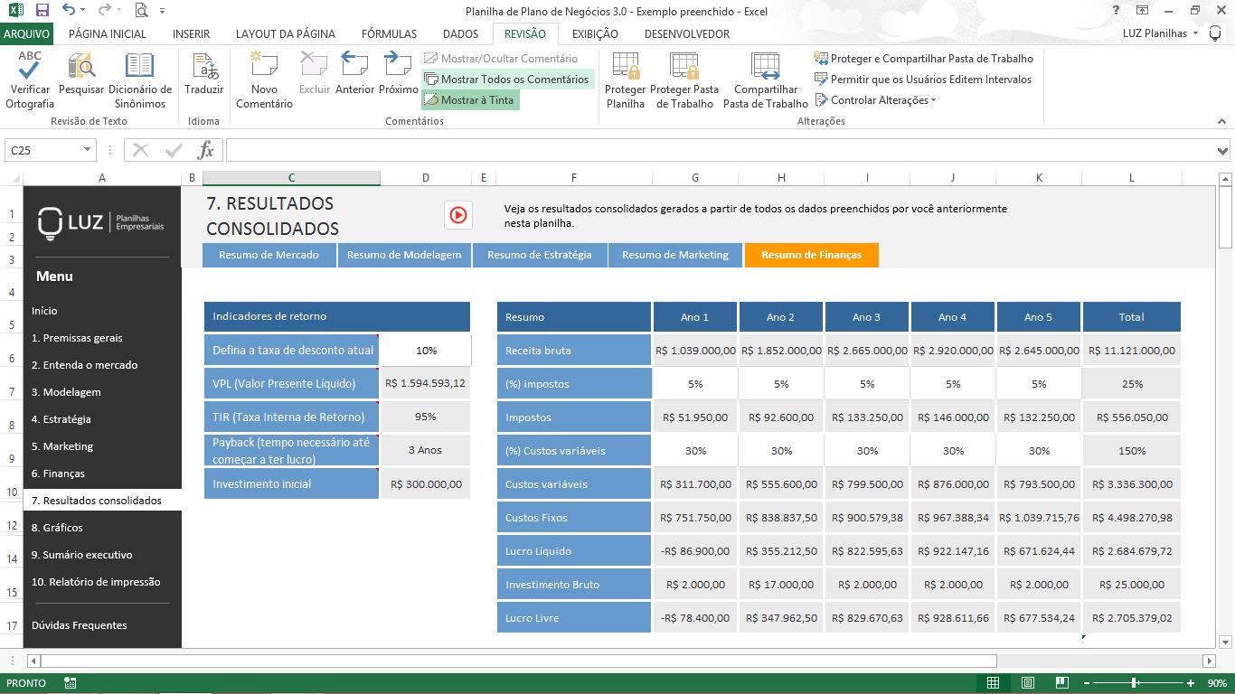 Plano financeiro no Plano de Negócios - resultado financeiro