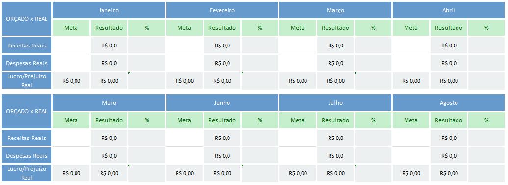 controle orçamentário com fluxo de caixa - orçamento em branco