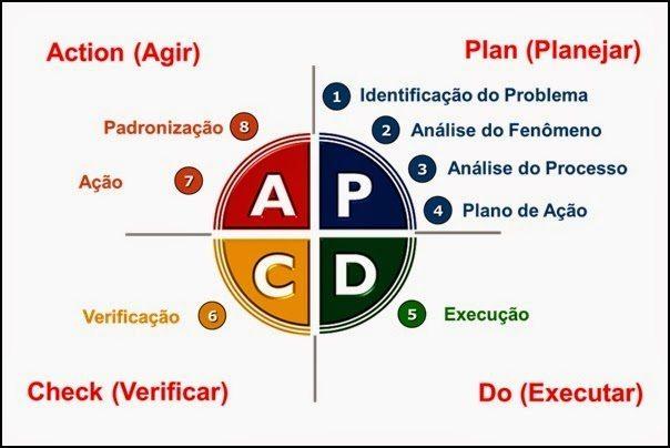 1 planejamento estratégico na execução de projetos sociais 1