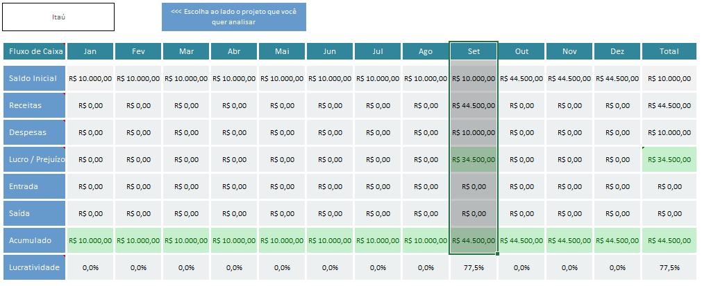 fluxo de caixa com analise bancaria - setembro itau
