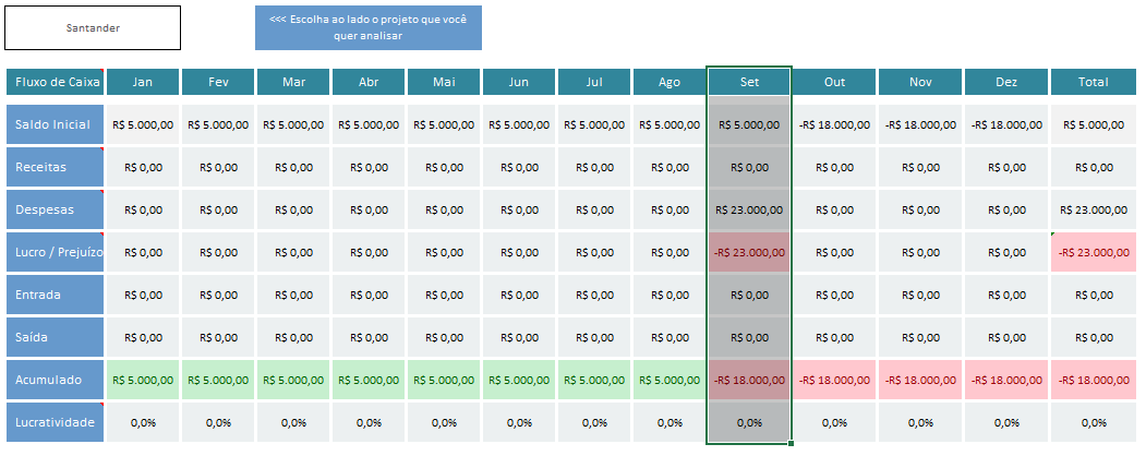 fluxo de caixa com analise bancaria - setembro santander