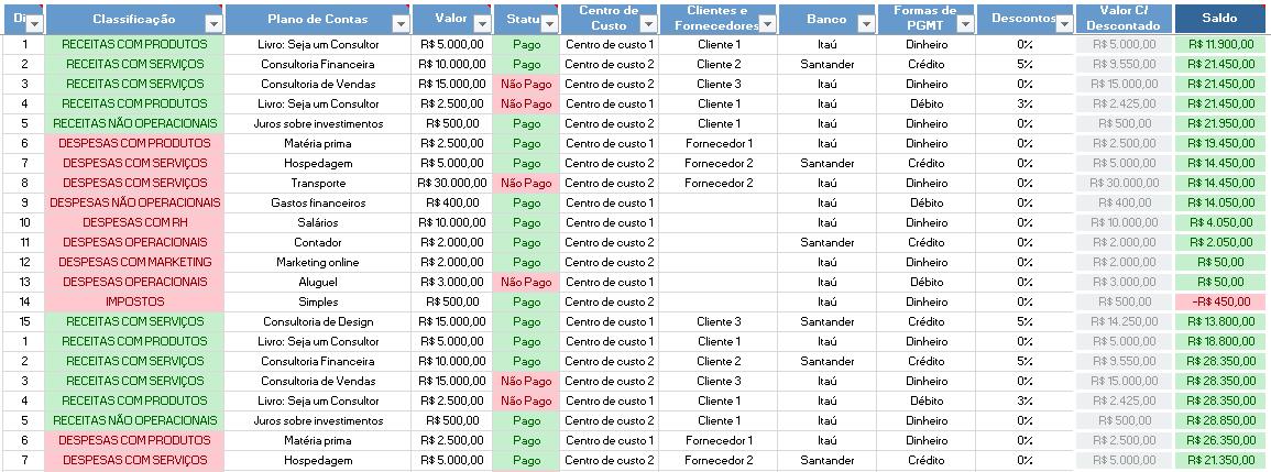 gestão financeira completa - lançamentos fevereiro