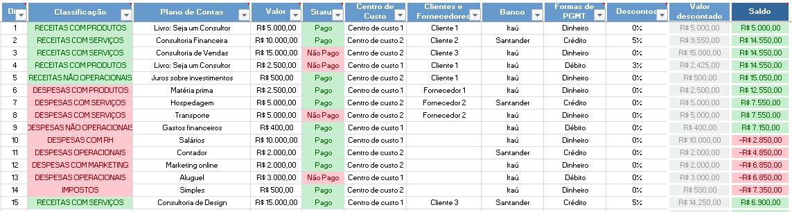 gestão financeira completa - lançamentos janeiro