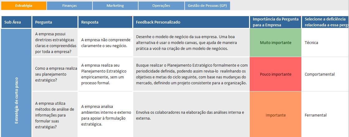 gestão estratégica completa - diagnóstico empresarial