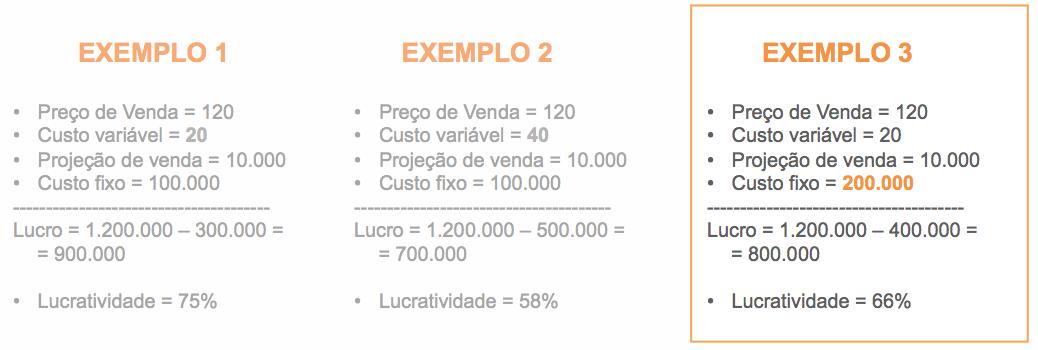 custos3
