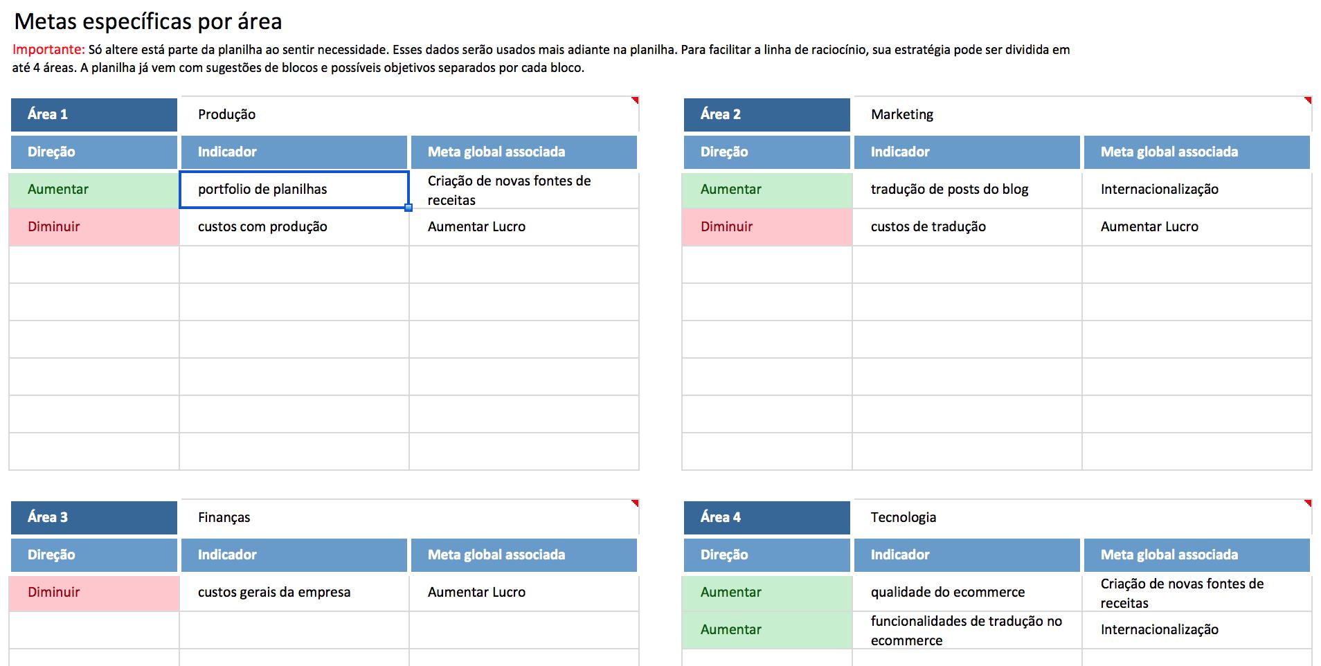 Planejamento Estratégico - Metas Específicas