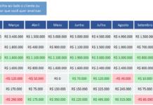 Como controlar clientes e fornecedores no seu fluxo de caixa - DRE cliente 1