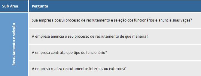 o que e como fazer diagnostico empresarial - perguntas
