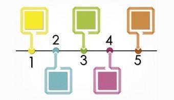 plano de negócios, 5 Razões para fazer o plano de negócios de uma empresa que já existe