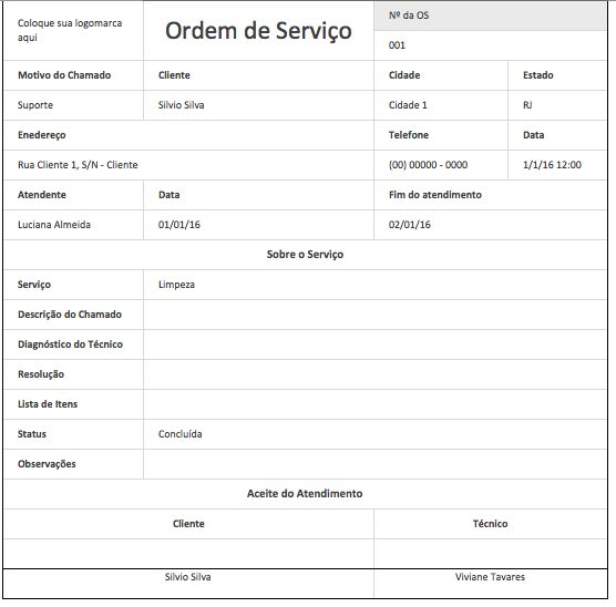 Order of Service: What is and how to control 4