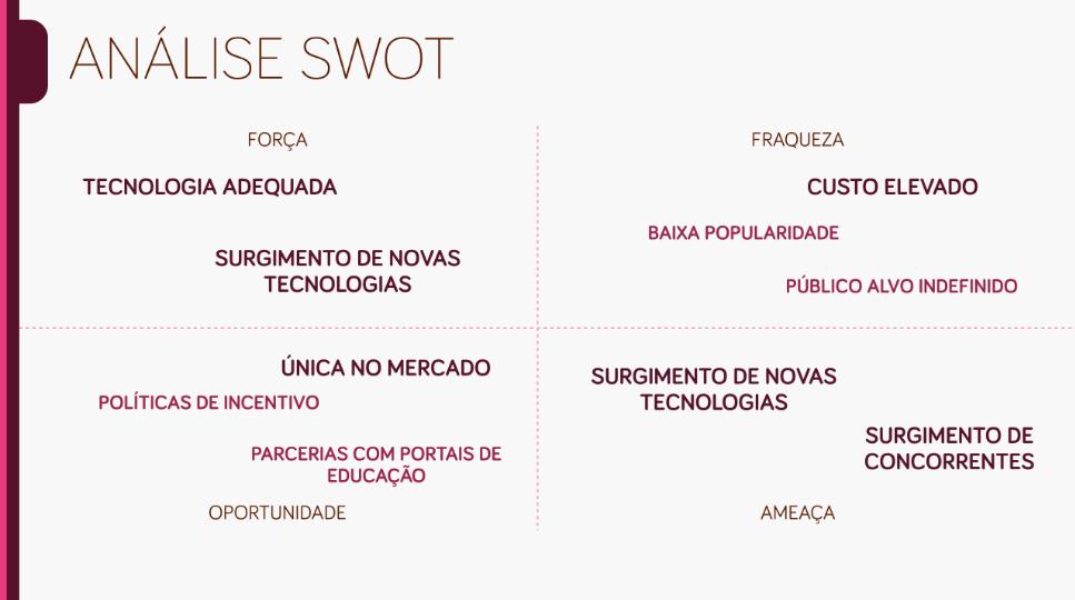 apresentação de plano estratégico - análise swot