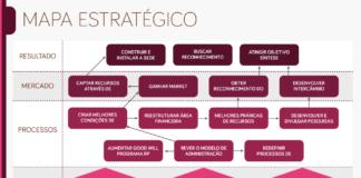 apresentacao-de-planejamento-estrategico-mapa