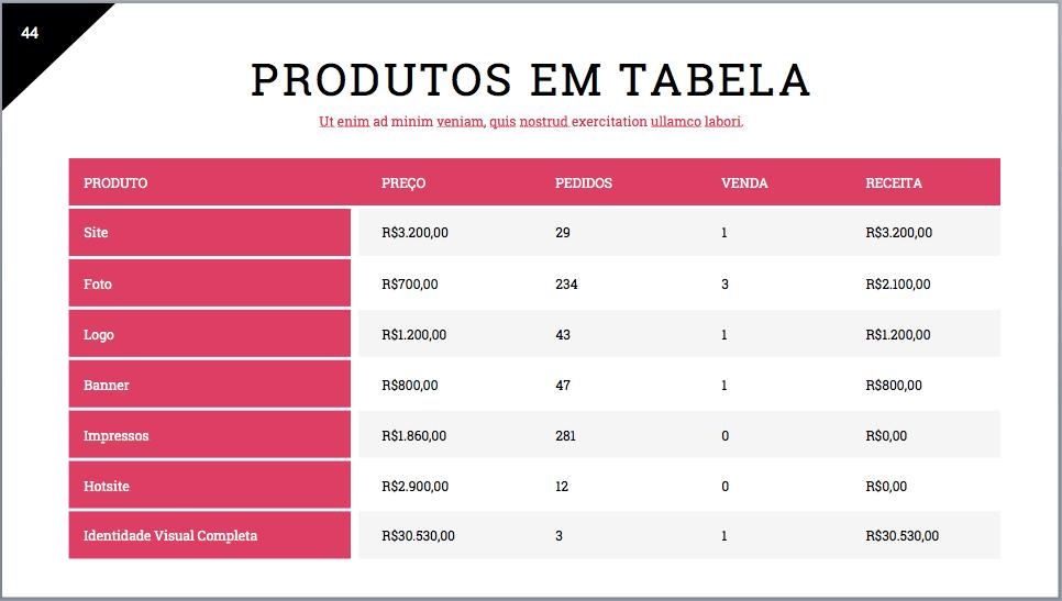 apresentacao-de-produtos-tabela-comparativa1