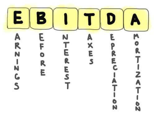 ebitda was ist es wie wird es berechnet und wozu dient. Black Bedroom Furniture Sets. Home Design Ideas