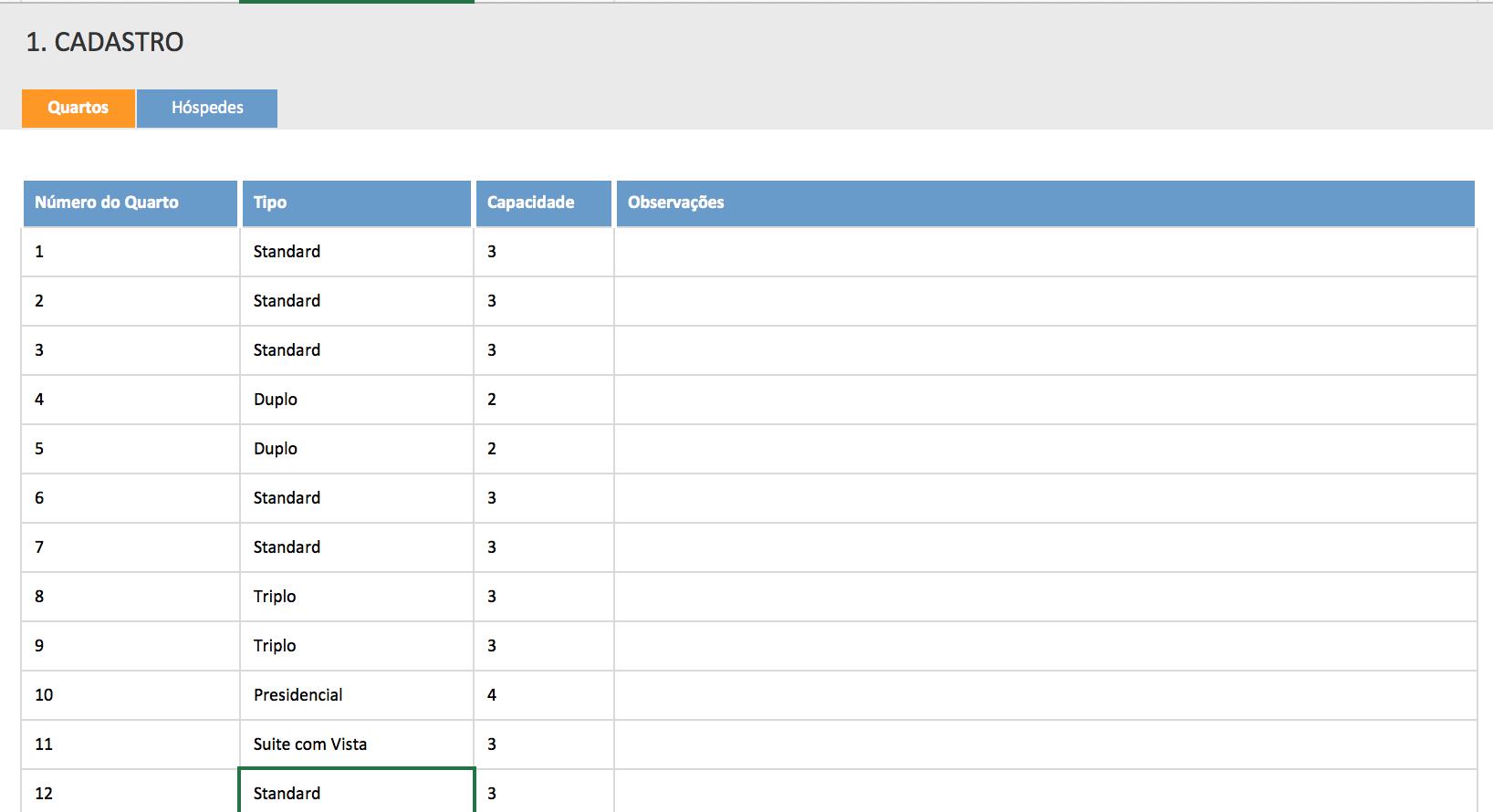 Uso de una hoja de cálculo de Excel para controlar las reservas de ...