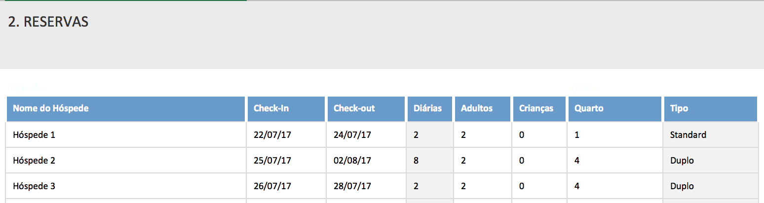 Usando uma Planilha de Excel para Controlar as Reservas do seu Hotel ou Pousada 2
