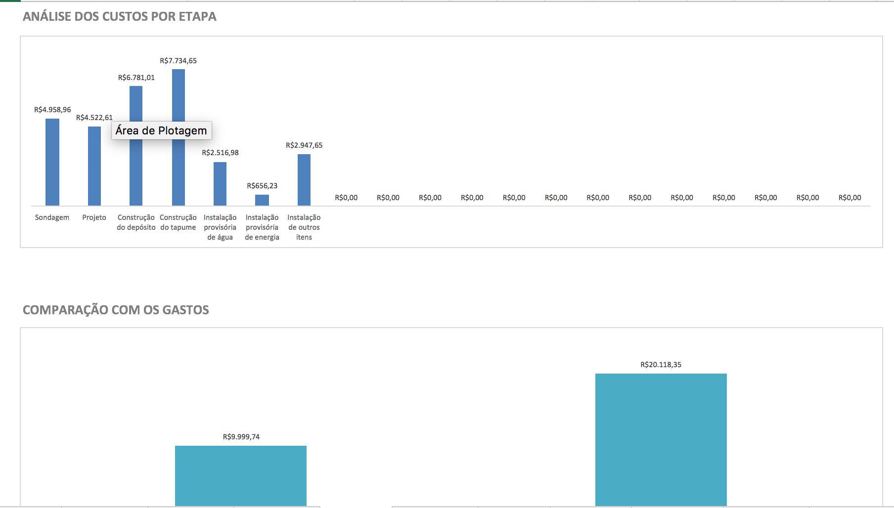 Works Budget in Excel - Blog LUZ