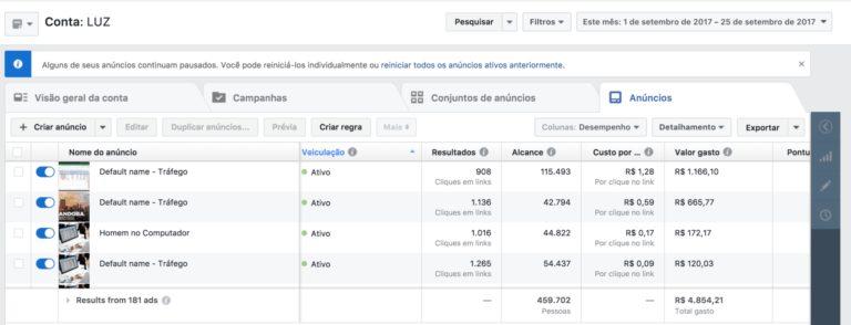 monitoramento de redes sociais painel do facebook