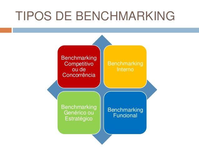 benchmarking4