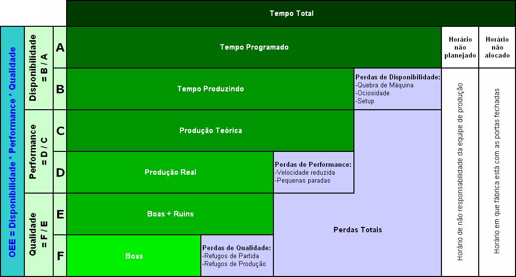 Análise do clima organizacional de uma multinacional alemã na região metropolitana de campinas 10
