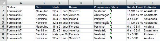 tabulação de dados de pesquisa de mercado