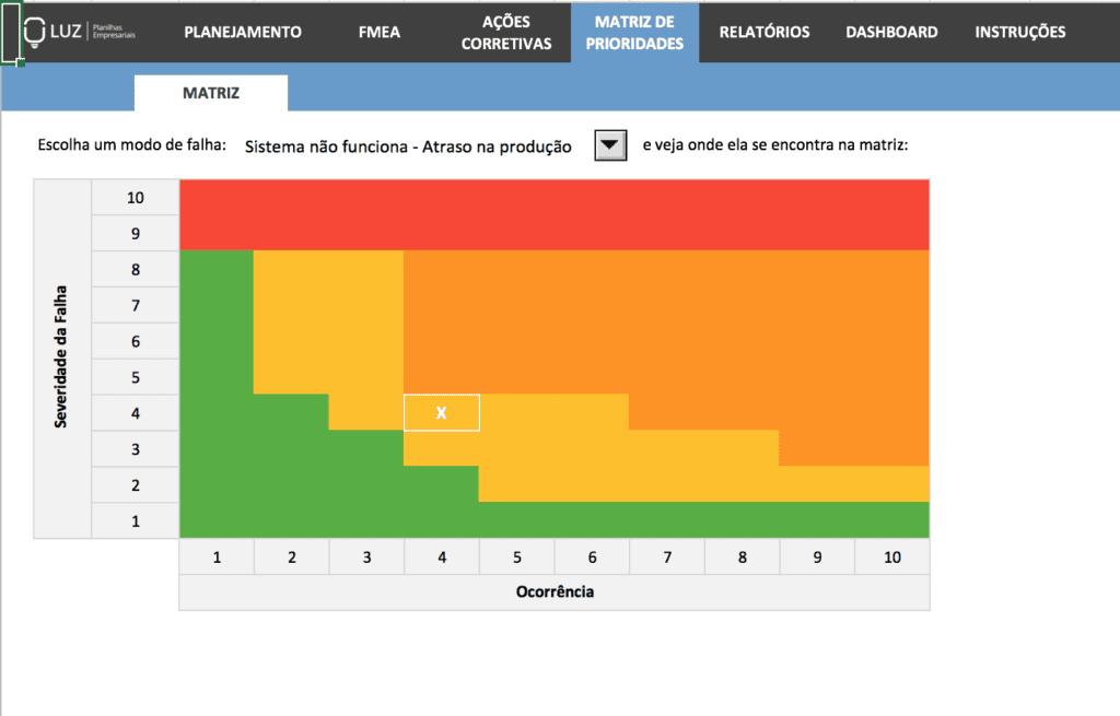 Ferramentas da Qualidade - FMEA em Excel