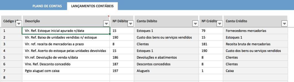 Como fazer os seus lançamentos contábeis no Excel 1