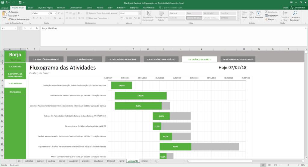 Planilha de Controle de Pagamentos por Produtividade - Fluxograma das atividades