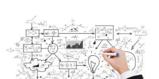grupos de processos da gestão de projetos