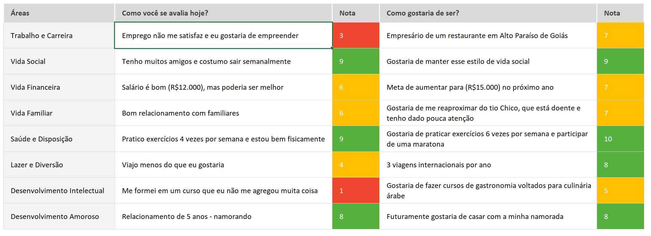 Como Usar uma Agenda Planner no Excel 1