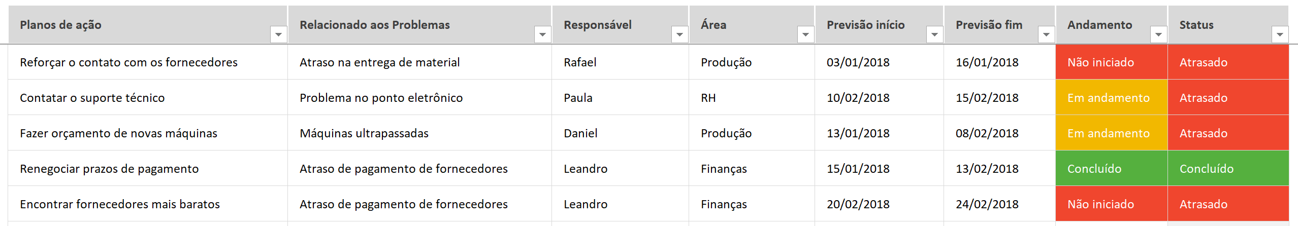 Matriz BASICO: Priorização de Projetos 2