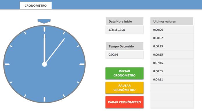Arbeitszeittabellen-Vorlage: Bedeutung und wie man benutzt - Blog LUZ