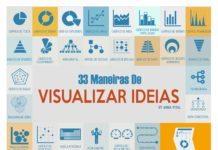 33 ways to view ideas