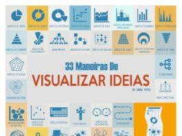 33 maneiras de visualizar ideias