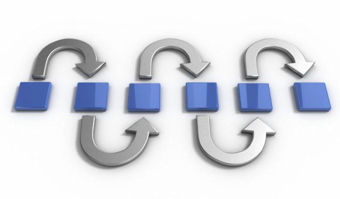 PDCA to Improve Processes