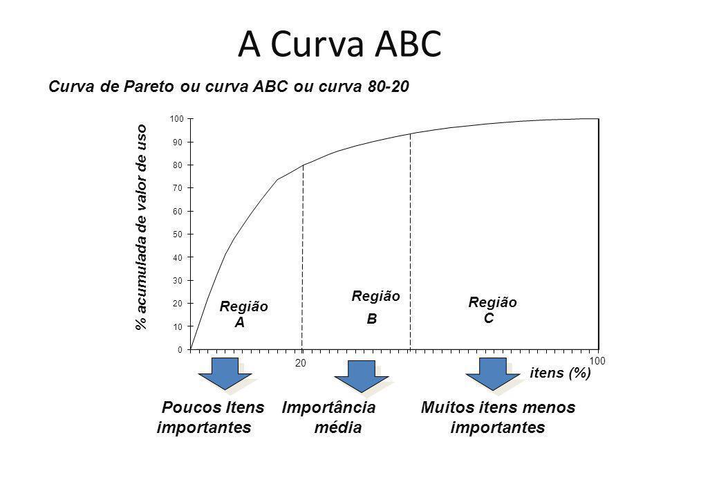 Curve ABC Stock: Was ist das und wofür ist es? - Blog LICHT