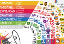 Identidade Visual Corporativa