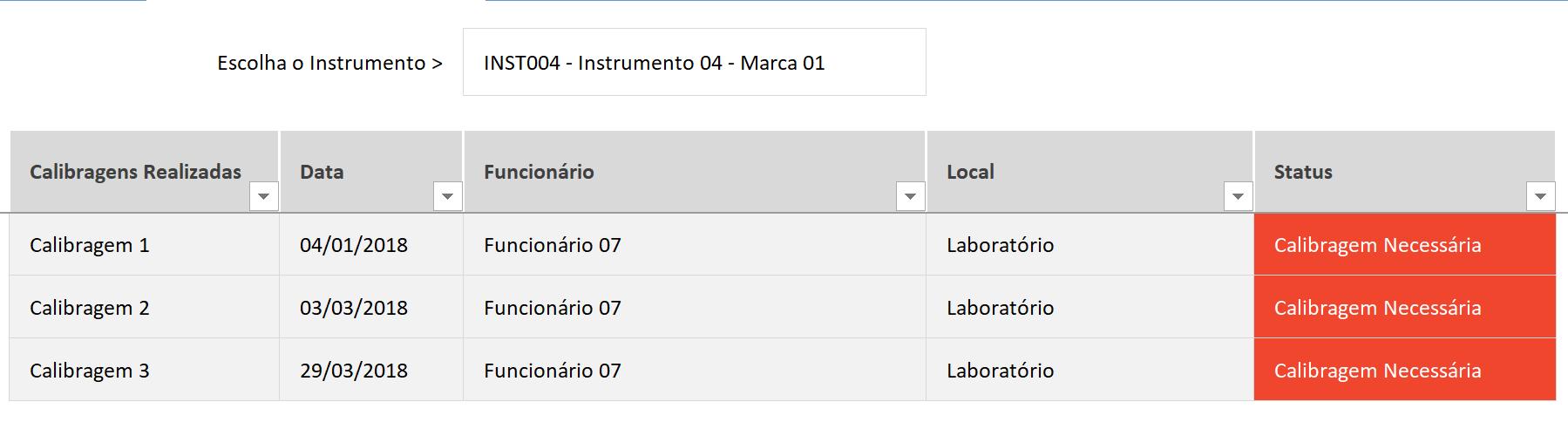 Mantenha seus Certificados em Dia com uma Planilha de Calibração de Instrumentos de Medição