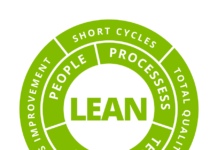 Estudo de caso: O Lean numa escola de Inglês (parte 1)