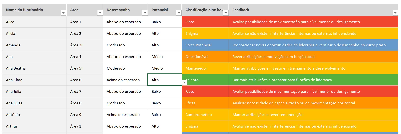 Ferramenta Matriz 9 Box Grid: O que é e Como Aplicar