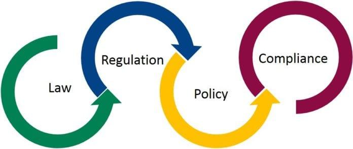 O que é Compliance e como Aplicar no seu Negócio