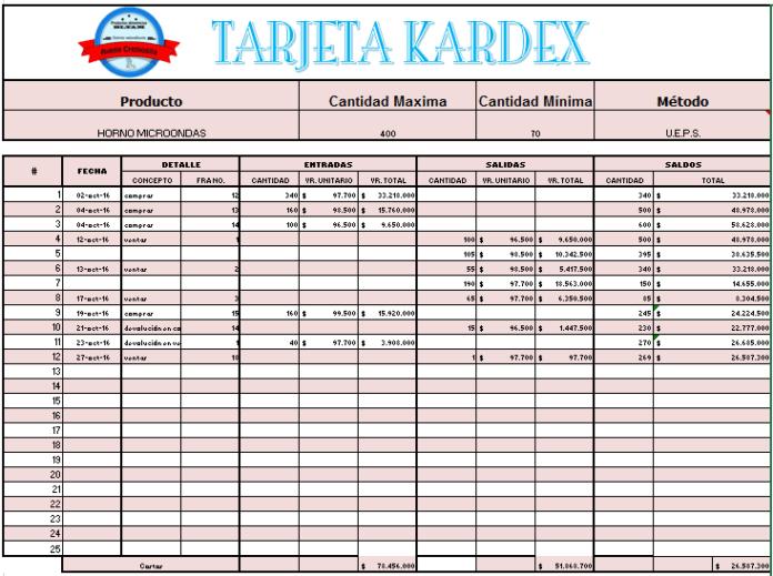 Kardex Excel: O que é e Como Usar