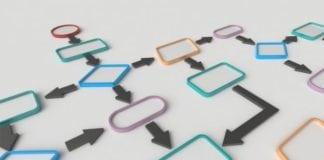 Gestão de Processos: O que é e como utilizar