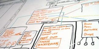 Principais estratégias de gerenciamento de tempo em projetos