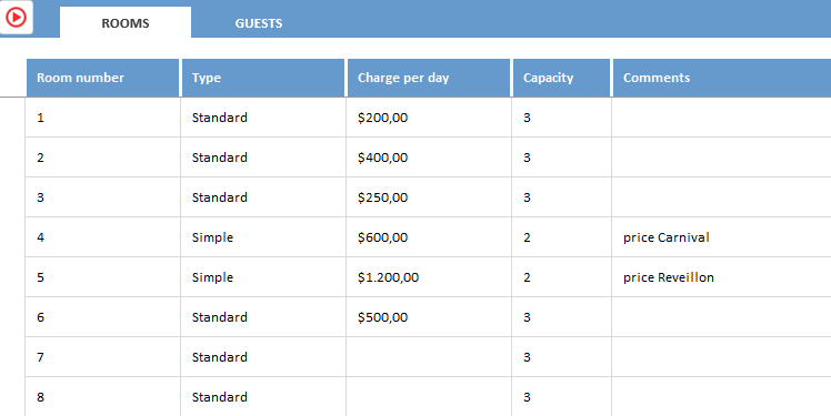 Using an Excel Spreadsheet to Control Your Hotel or Hostel